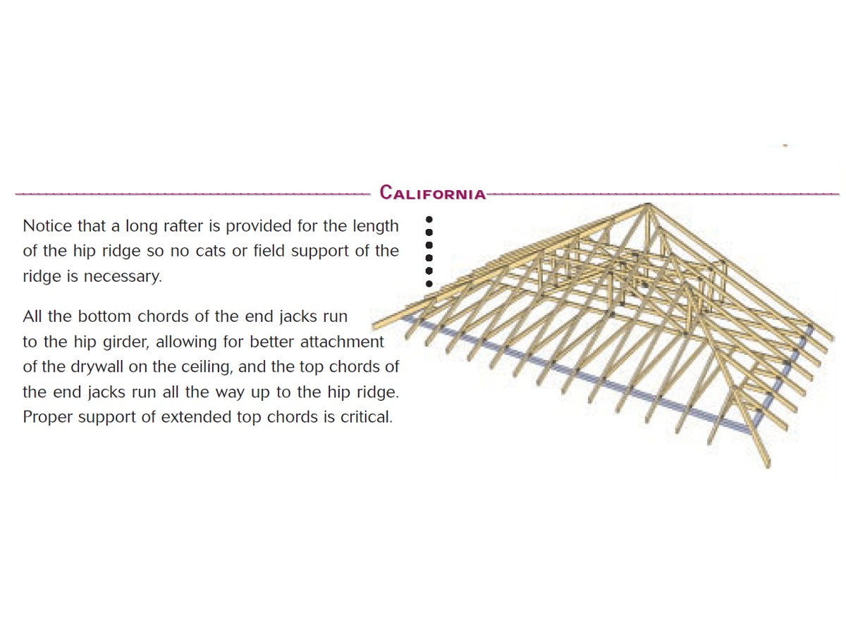 Hip Roof Truss